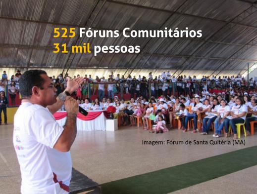 dados forum